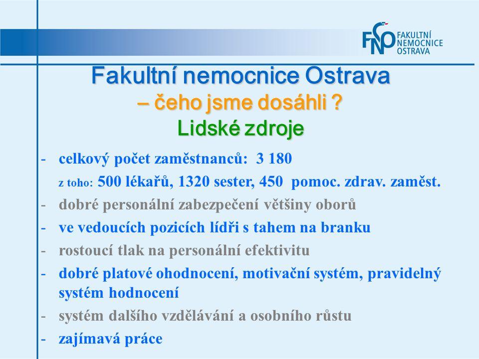Fakultní nemocnice Ostrava – čeho jsme dosáhli ? Lidské zdroje -celkový počet zaměstnanců: 3 180 z toho: 500 lékařů, 1320 sester, 450 pomoc. zdrav. za
