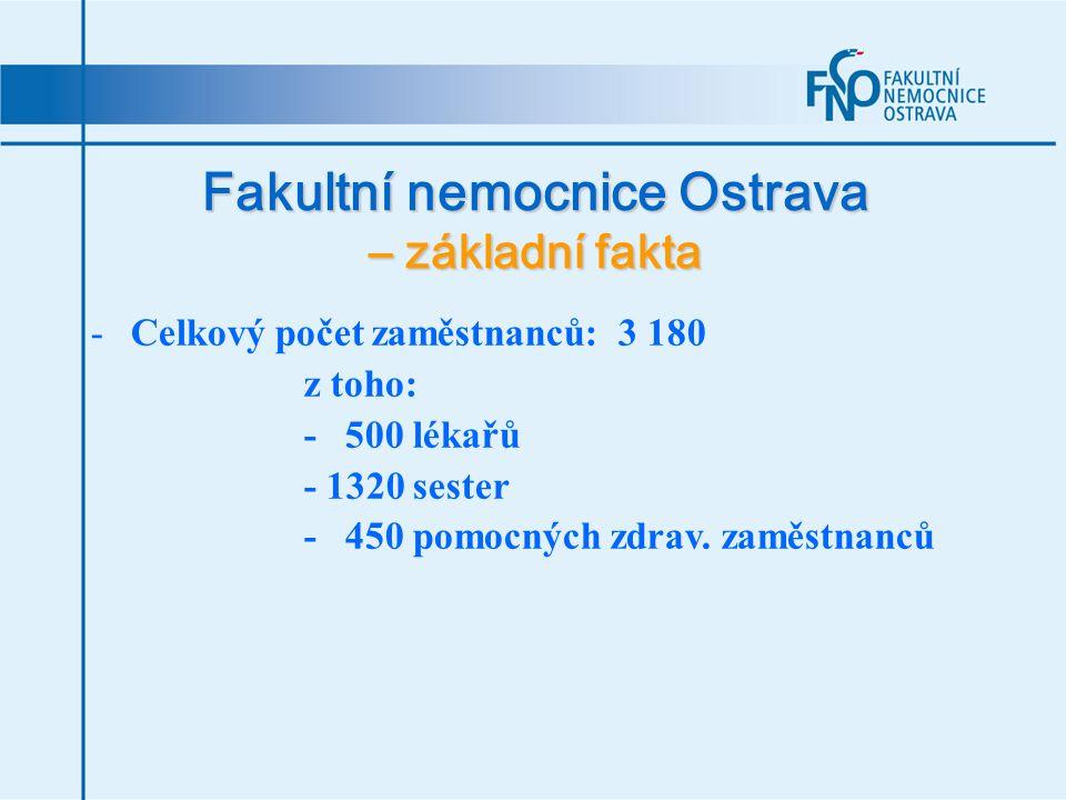 Fakultní nemocnice Ostrava – základní fakta -Počet akutních lůžek: 1 087 lůžek při spádové oblasti 1,2 milionů obyvatel ( oproti roku 2004 snížení o 440 lůžek !) -Ročně: 45 tisíc hospitalizovaných pacientů, 600 tisíc ambulantních vyšetření, 30 tisíc operovaných pacientů -Průměrná ošetřovací doba: 6,8 dne -Podíl příjmů od jednotlivých zdravotních pojišťoven : VZP 45%, ČPZP 26%, RBP 20%, ZPMV 6%