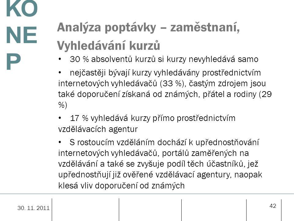 Analýza poptávky – zaměstnaní, Vyhledávání kurzů 42 30.