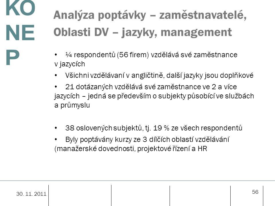 Analýza poptávky – zaměstnavatelé, Oblasti DV – jazyky, management ¼ respondentů (56 firem) vzdělává své zaměstnance v jazycích Všichni vzdělávaní v a