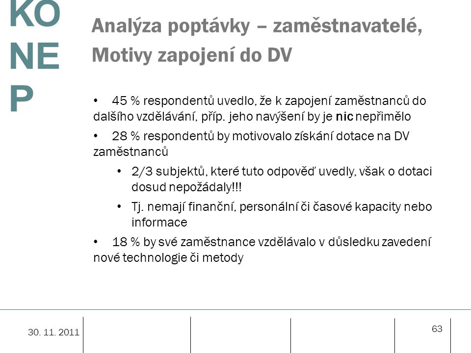 Analýza poptávky – zaměstnavatelé, Motivy zapojení do DV 45 % respondentů uvedlo, že k zapojení zaměstnanců do dalšího vzdělávání, příp.