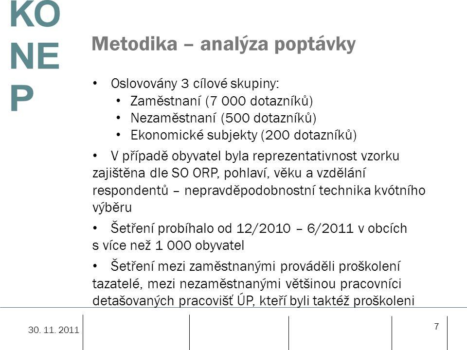 7 Metodika – analýza poptávky Oslovovány 3 cílové skupiny: Zaměstnaní (7 000 dotazníků) Nezaměstnaní (500 dotazníků) Ekonomické subjekty (200 dotazník