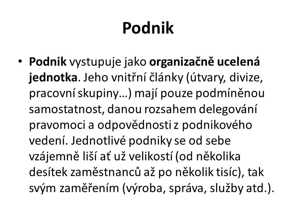 Podnik Podnik vystupuje jako organizačně ucelená jednotka.