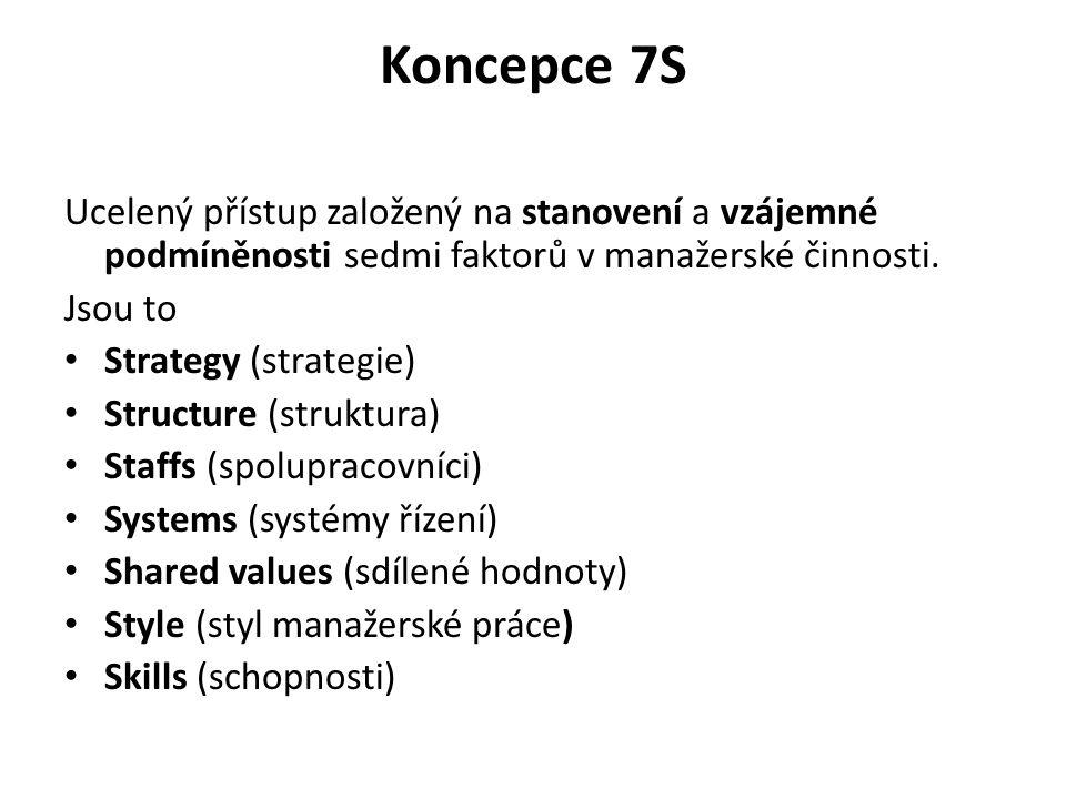 Koncepce 7S Ucelený přístup založený na stanovení a vzájemné podmíněnosti sedmi faktorů v manažerské činnosti.