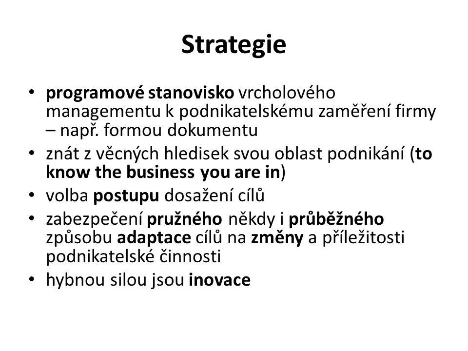 Strategie programové stanovisko vrcholového managementu k podnikatelskému zaměření firmy – např.