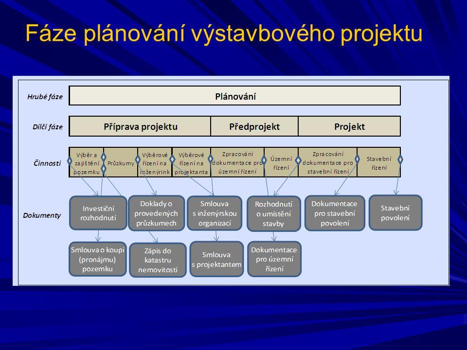 Fáze plánování výstavbového projektu