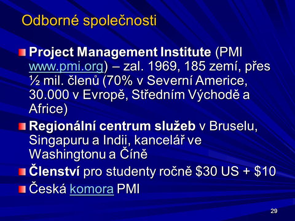 Odborné společnosti Project Management Institute (PMI www.pmi.org) – zal.