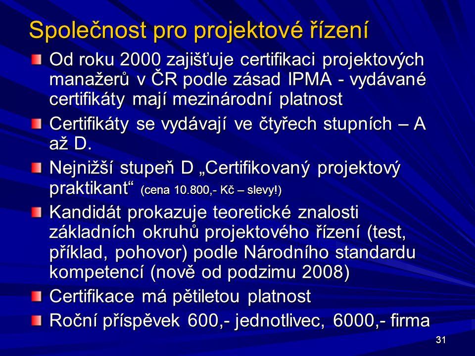 Společnost pro projektové řízení Od roku 2000 zajišťuje certifikaci projektových manažerů v ČR podle zásad IPMA - vydávané certifikáty mají mezinárodní platnost Certifikáty se vydávají ve čtyřech stupních – A až D.