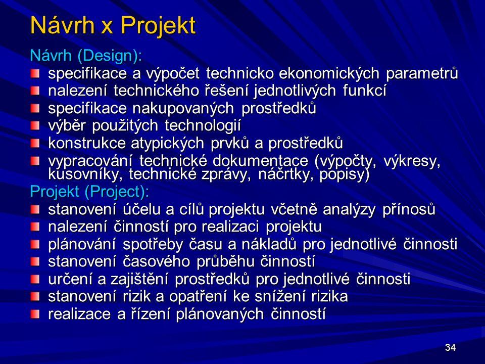 Návrh x Projekt Návrh (Design): specifikace a výpočet technicko ekonomických parametrů nalezení technického řešení jednotlivých funkcí specifikace nakupovaných prostředků výběr použitých technologií konstrukce atypických prvků a prostředků vypracování technické dokumentace (výpočty, výkresy, kusovníky, technické zprávy, náčrtky, popisy) Projekt (Project): stanovení účelu a cílů projektu včetně analýzy přínosů nalezení činností pro realizaci projektu plánování spotřeby času a nákladů pro jednotlivé činnosti stanovení časového průběhu činností určení a zajištění prostředků pro jednotlivé činnosti stanovení rizik a opatření ke snížení rizika realizace a řízení plánovaných činností 34
