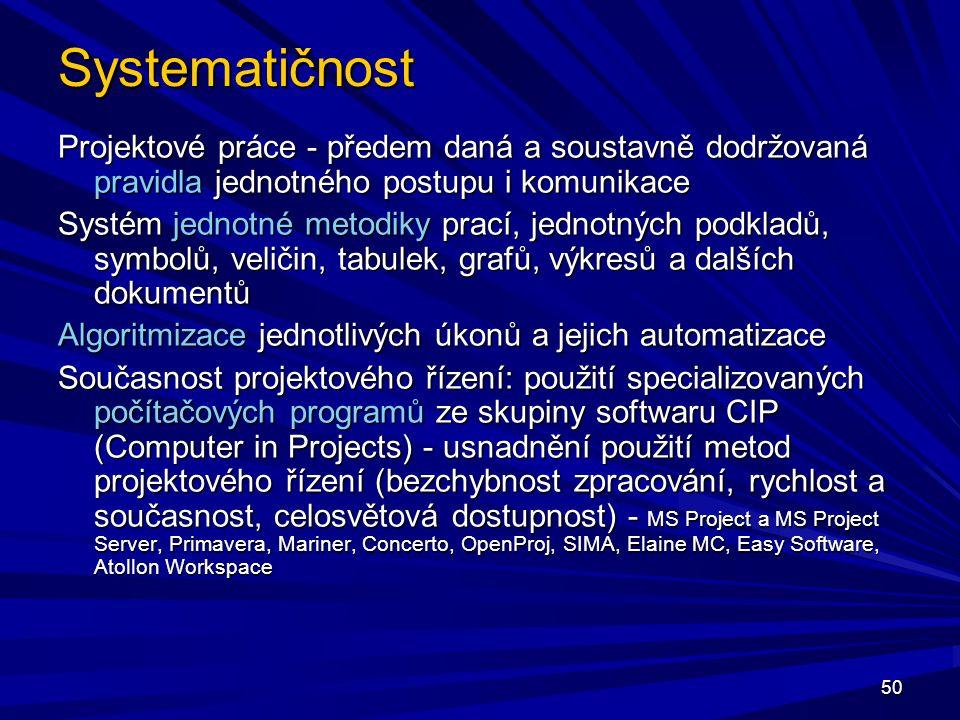Systematičnost Projektové práce - předem daná a soustavně dodržovaná pravidla jednotného postupu i komunikace Systém jednotné metodiky prací, jednotných podkladů, symbolů, veličin, tabulek, grafů, výkresů a dalších dokumentů Algoritmizace jednotlivých úkonů a jejich automatizace Současnost projektového řízení: použití specializovaných počítačových programů ze skupiny softwaru CIP (Computer in Projects) - usnadnění použití metod projektového řízení (bezchybnost zpracování, rychlost a současnost, celosvětová dostupnost) - MS Project a MS Project Server, Primavera, Mariner, Concerto, OpenProj, SIMA, Elaine MC, Easy Software, Atollon Workspace 50
