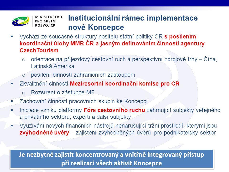 Institucionální rámec implementace nové Koncepce  Vychází ze současné struktury nositelů státní politiky CR s posílením koordinační úlohy MMR ČR a ja