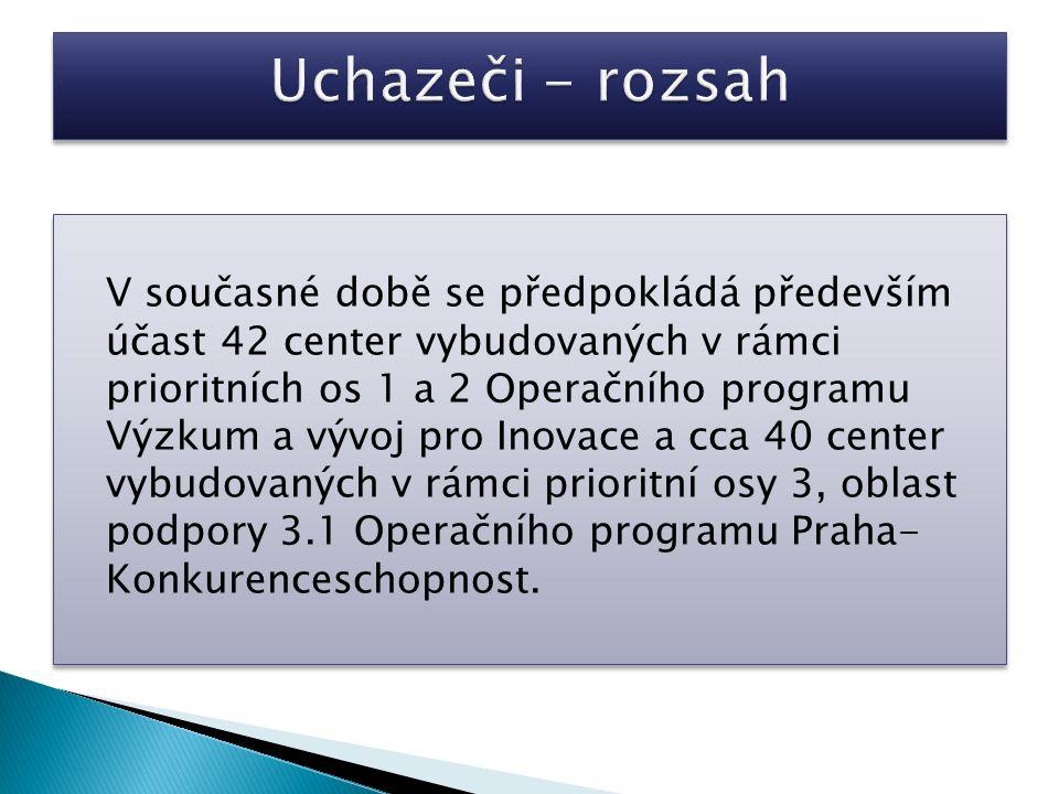 V současné době se předpokládá především účast 42 center vybudovaných v rámci prioritních os 1 a 2 Operačního programu Výzkum a vývoj pro Inovace a cca 40 center vybudovaných v rámci prioritní osy 3, oblast podpory 3.1 Operačního programu Praha- Konkurenceschopnost.