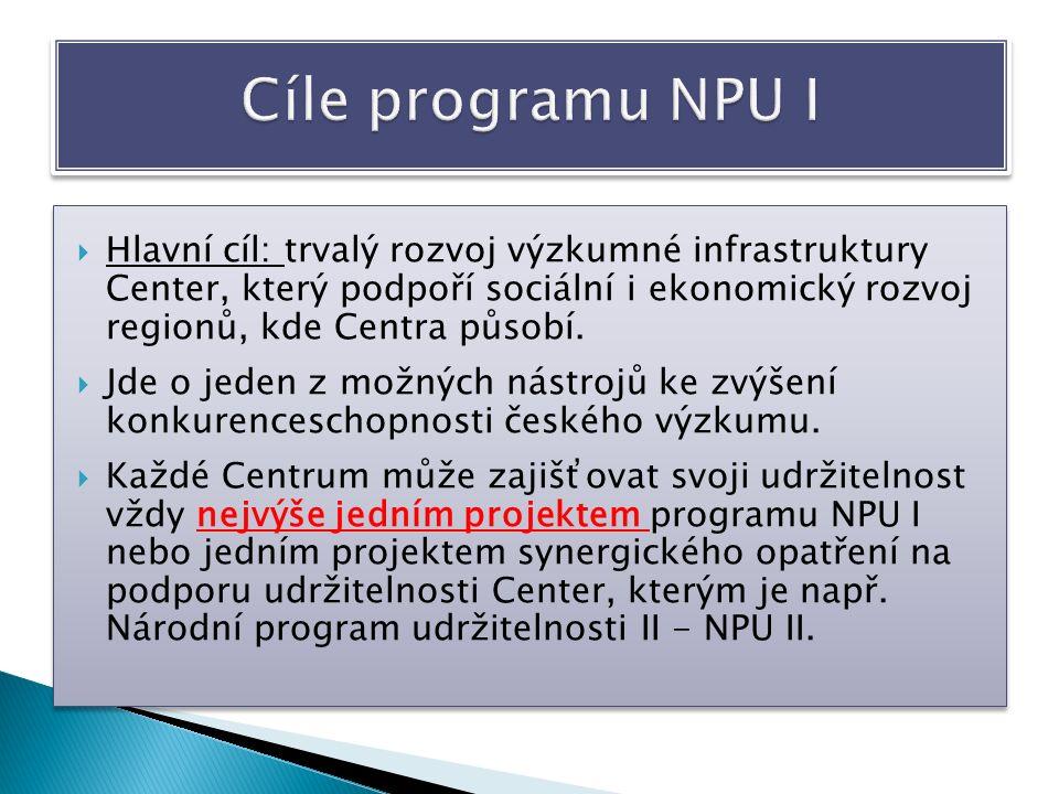 Každý projekt podpořený z programu NPU I musí dále povinně prokazovat mezinárodní spolupráci i spolupráci s veřejným a soukromým sektorem ve VaVaI a spolupráci s podniky, a to nejméně 5 projekty s dobou trvání nejméně 1 rok úspěšně zakončenými v době řešení projektu a s uplatněnými společnými výsledky hodnocenými podle Metodiky (nejméně 1 společný výsledek evidovaný v RIV na každý z těchto projektů spolupráce).