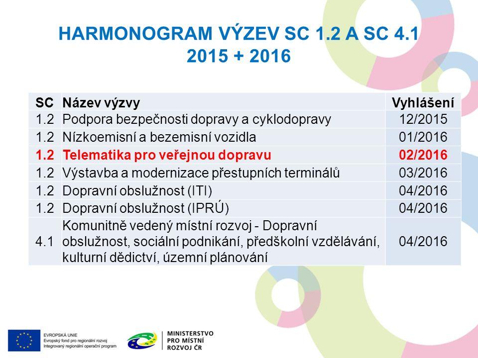HARMONOGRAM VÝZEV SC 1.2 A SC 4.1 2015 + 2016 SCNázev výzvyVyhlášení 1.2Podpora bezpečnosti dopravy a cyklodopravy12/2015 1.2Nízkoemisní a bezemisní v