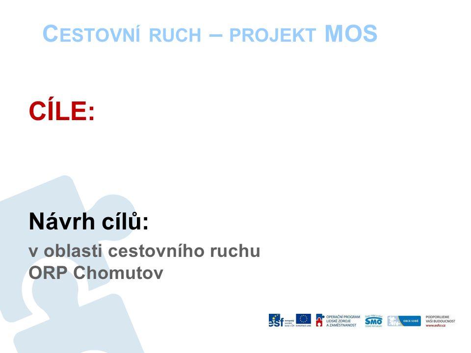 C ESTOVNÍ RUCH – PROJEKT MOS CÍLE: Návrh cílů: v oblasti cestovního ruchu ORP Chomutov