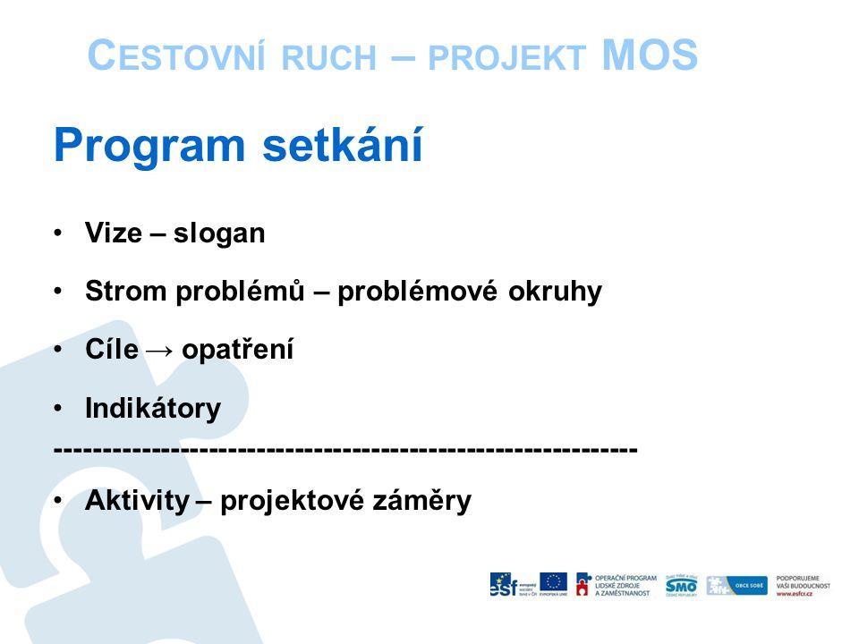 Program setkání Vize – slogan Strom problémů – problémové okruhy Cíle → opatření Indikátory ------------------------------------------------------------- Aktivity – projektové záměry C ESTOVNÍ RUCH – PROJEKT MOS