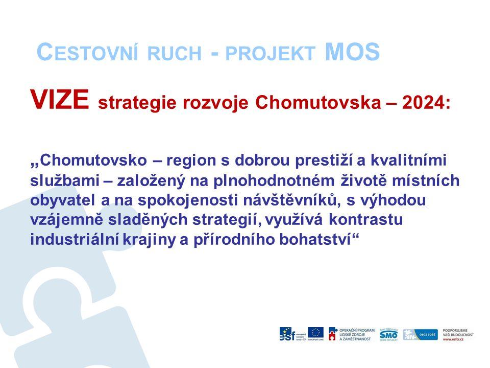 """C ESTOVNÍ RUCH - PROJEKT MOS VIZE strategie rozvoje Chomutovska – 2024: """" Chomutovsko – region s dobrou prestiží a kvalitními službami – založený na plnohodnotném životě místních obyvatel a na spokojenosti návštěvníků, s výhodou vzájemně sladěných strategií, využívá kontrastu industriální krajiny a přírodního bohatství"""