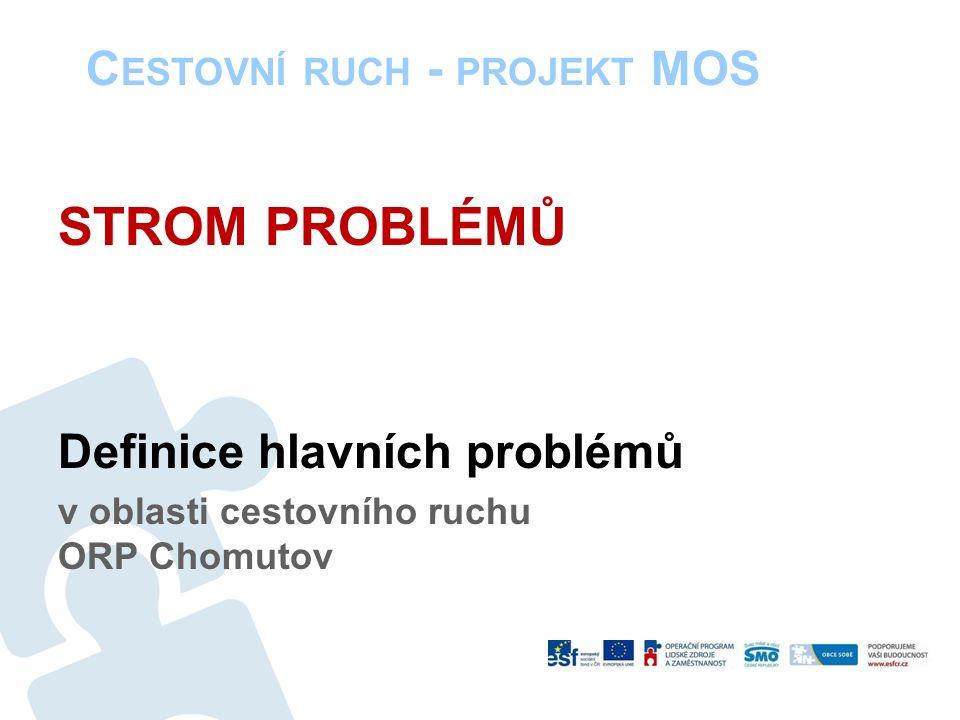 C ESTOVNÍ RUCH - PROJEKT MOS STROM PROBLÉMŮ Definice hlavních problémů v oblasti cestovního ruchu ORP Chomutov