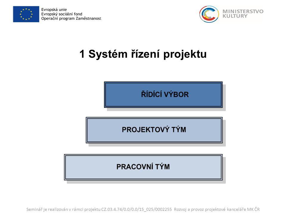 1 Systém řízení projektu Seminář je realizován v rámci projektu CZ.03.4.74/0.0/0.0/15_025/0002255 Rozvoj a provoz projektové kanceláře MK ČR