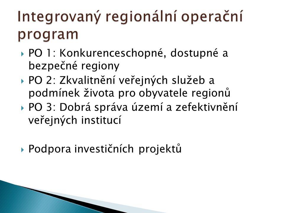 PO 1: Konkurenceschopné, dostupné a bezpečné regiony  PO 2: Zkvalitnění veřejných služeb a podmínek života pro obyvatele regionů  PO 3: Dobrá správa území a zefektivnění veřejných institucí  Podpora investičních projektů