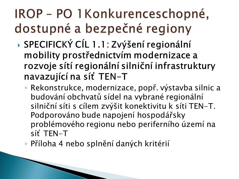  SPECIFICKÝ CÍL 1.1: Zvýšení regionální mobility prostřednictvím modernizace a rozvoje sítí regionální silniční infrastruktury navazující na síť TEN-T ◦ Rekonstrukce, modernizace, popř.