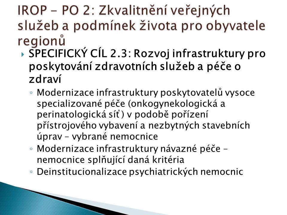  SPECIFICKÝ CÍL 2.3: Rozvoj infrastruktury pro poskytování zdravotních služeb a péče o zdraví ◦ Modernizace infrastruktury poskytovatelů vysoce speci