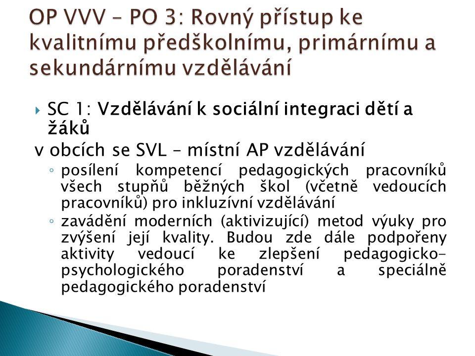  SC 1: Vzdělávání k sociální integraci dětí a žáků v obcích se SVL – místní AP vzdělávání ◦ posílení kompetencí pedagogických pracovníků všech stupňů