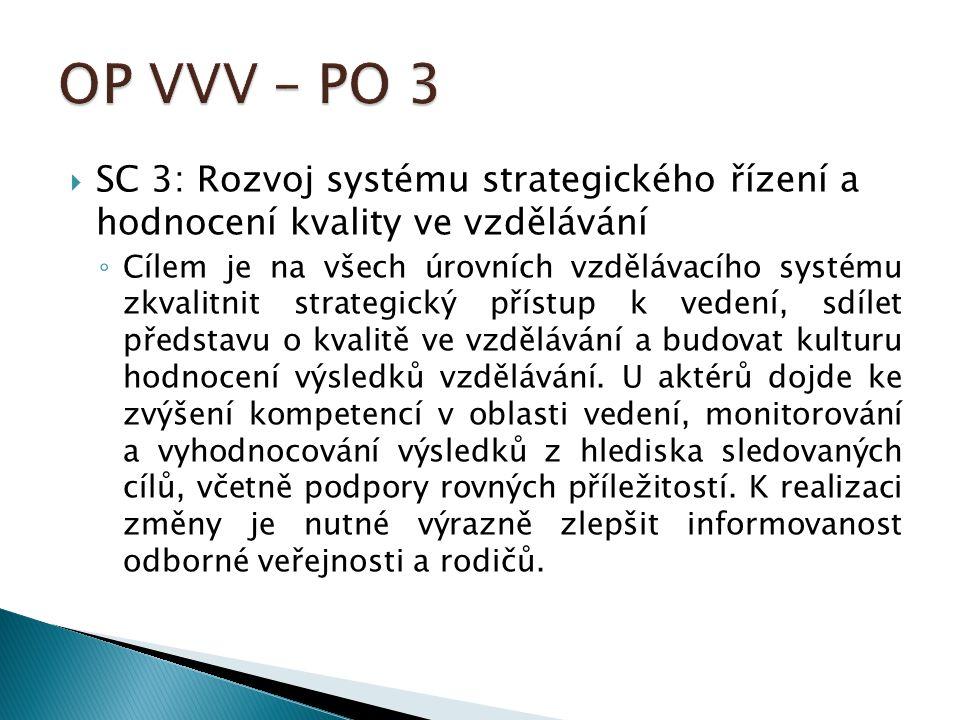 SC 3: Rozvoj systému strategického řízení a hodnocení kvality ve vzdělávání ◦ Cílem je na všech úrovních vzdělávacího systému zkvalitnit strategický