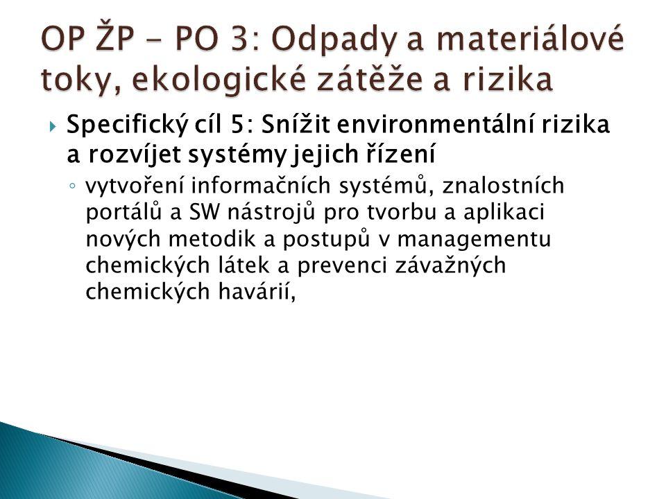  Specifický cíl 5: Snížit environmentální rizika a rozvíjet systémy jejich řízení ◦ vytvoření informačních systémů, znalostních portálů a SW nástrojů pro tvorbu a aplikaci nových metodik a postupů v managementu chemických látek a prevenci závažných chemických havárií,