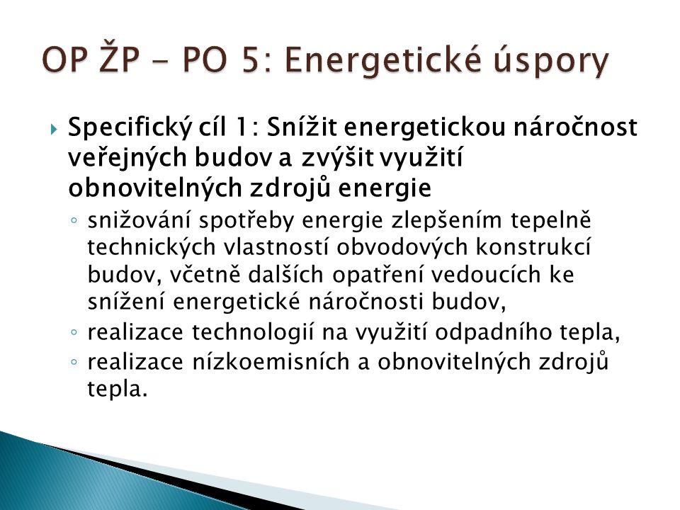  Specifický cíl 1: Snížit energetickou náročnost veřejných budov a zvýšit využití obnovitelných zdrojů energie ◦ snižování spotřeby energie zlepšením