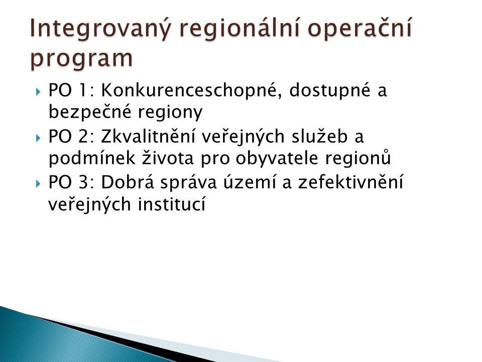  PO 1: Konkurenceschopné, dostupné a bezpečné regiony  PO 2: Zkvalitnění veřejných služeb a podmínek života pro obyvatele regionů  PO 3: Dobrá správa území a zefektivnění veřejných institucí
