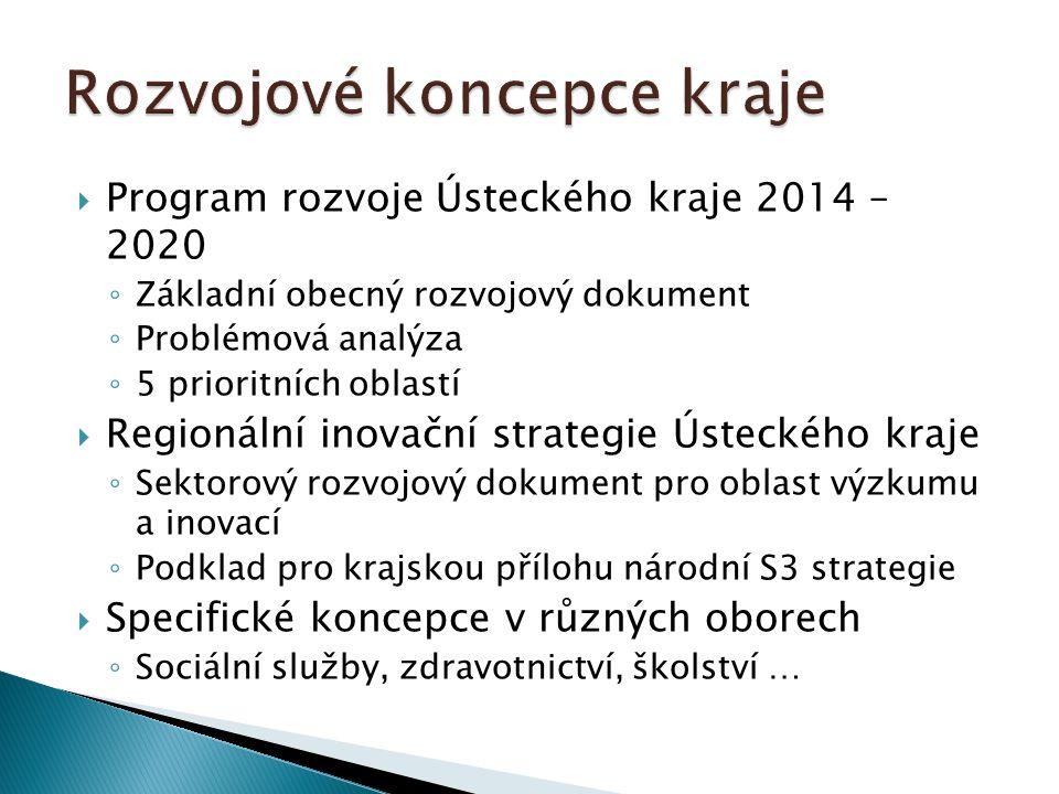  Program rozvoje Ústeckého kraje 2014 – 2020 ◦ Základní obecný rozvojový dokument ◦ Problémová analýza ◦ 5 prioritních oblastí  Regionální inovační