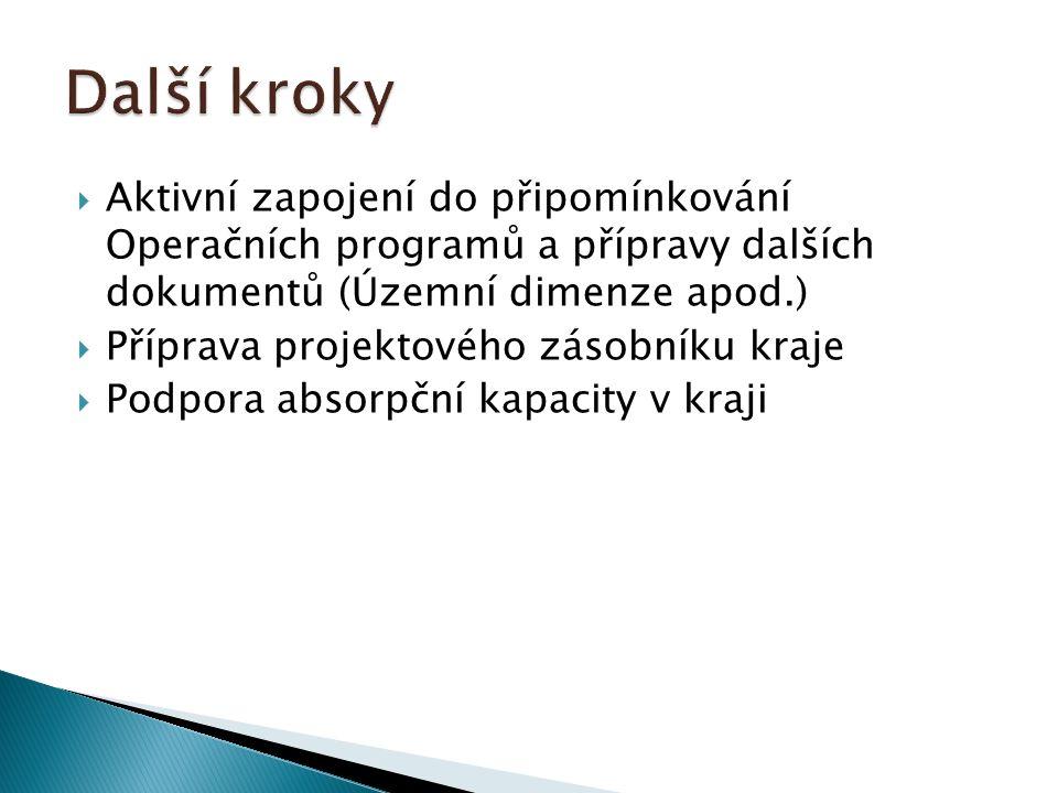  Aktivní zapojení do připomínkování Operačních programů a přípravy dalších dokumentů (Územní dimenze apod.)  Příprava projektového zásobníku kraje 