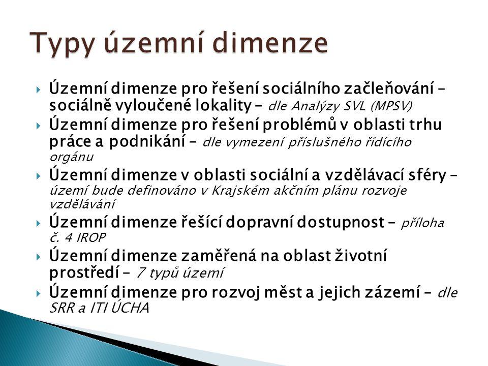  Územní dimenze pro řešení sociálního začleňování – sociálně vyloučené lokality – dle Analýzy SVL (MPSV)  Územní dimenze pro řešení problémů v oblas