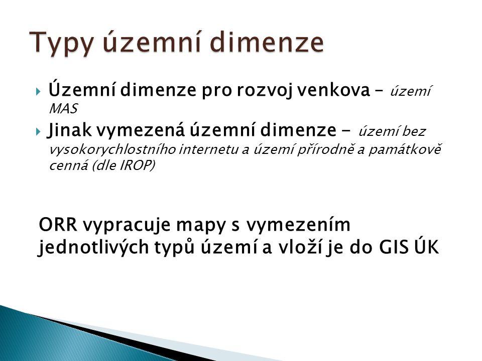  Územní dimenze pro rozvoj venkova – území MAS  Jinak vymezená územní dimenze - území bez vysokorychlostního internetu a území přírodně a památkově cenná (dle IROP) ORR vypracuje mapy s vymezením jednotlivých typů území a vloží je do GIS ÚK