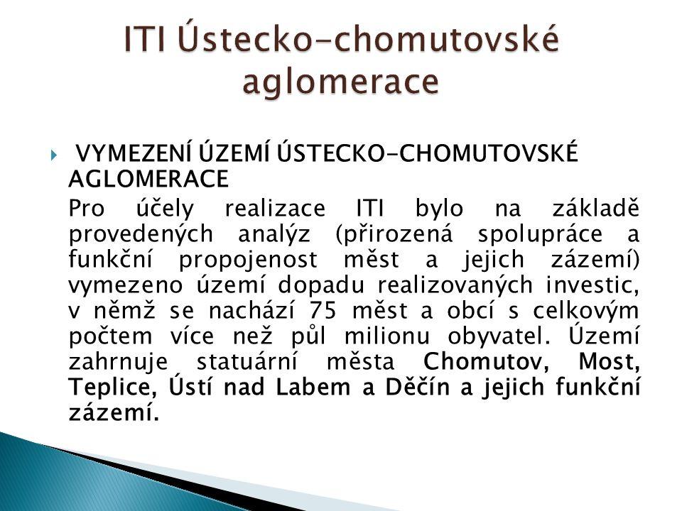  VYMEZENÍ ÚZEMÍ ÚSTECKO-CHOMUTOVSKÉ AGLOMERACE Pro účely realizace ITI bylo na základě provedených analýz (přirozená spolupráce a funkční propojenost měst a jejich zázemí) vymezeno území dopadu realizovaných investic, v němž se nachází 75 měst a obcí s celkovým počtem více než půl milionu obyvatel.