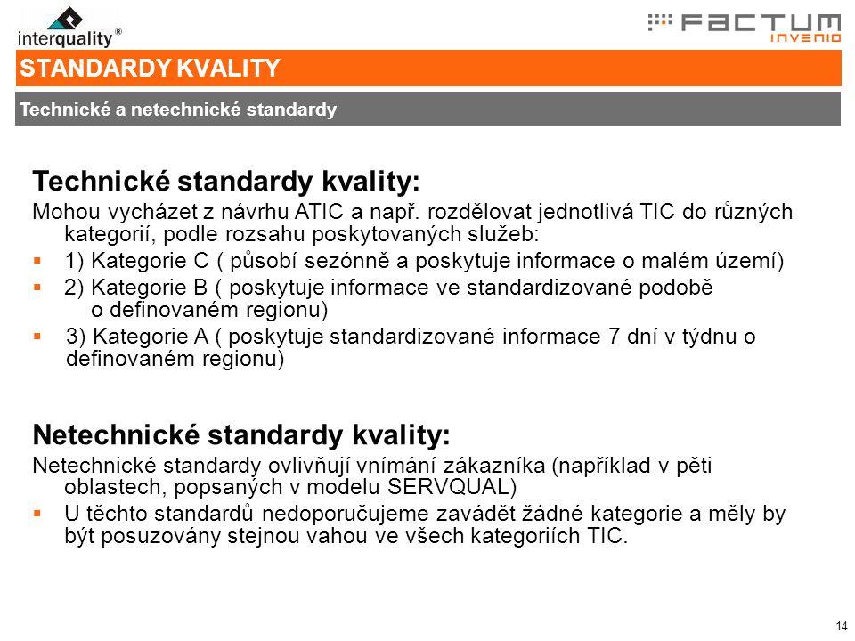 14 STANDARDY KVALITY Technické a netechnické standardy Technické standardy kvality: Mohou vycházet z návrhu ATIC a např.