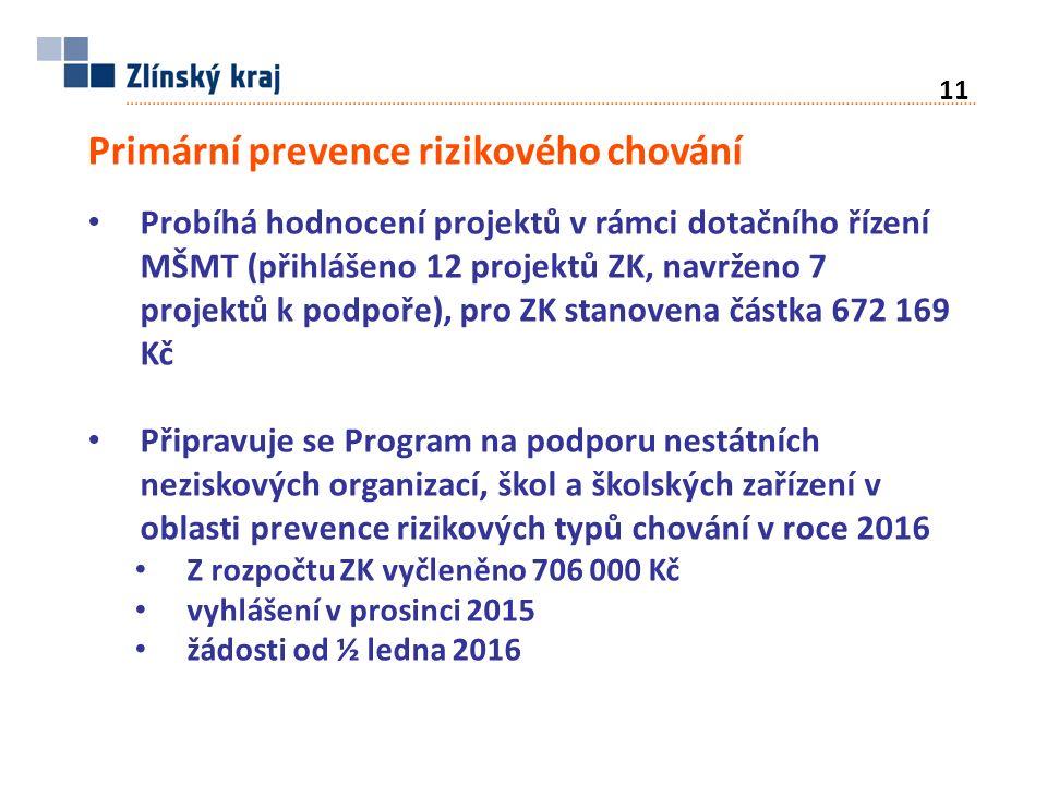 Primární prevence rizikového chování Probíhá hodnocení projektů v rámci dotačního řízení MŠMT (přihlášeno 12 projektů ZK, navrženo 7 projektů k podpoře), pro ZK stanovena částka 672 169 Kč Připravuje se Program na podporu nestátních neziskových organizací, škol a školských zařízení v oblasti prevence rizikových typů chování v roce 2016 Z rozpočtu ZK vyčleněno 706 000 Kč vyhlášení v prosinci 2015 žádosti od ½ ledna 2016 11