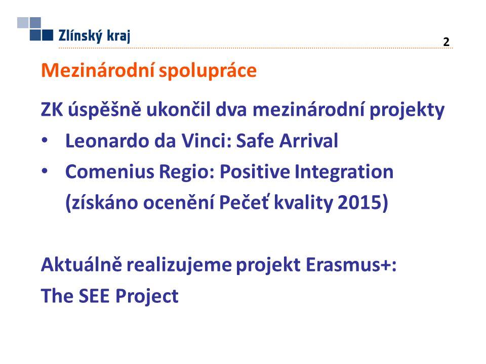 Mezinárodní spolupráce ZK úspěšně ukončil dva mezinárodní projekty Leonardo da Vinci: Safe Arrival Comenius Regio: Positive Integration (získáno ocenění Pečeť kvality 2015) Aktuálně realizujeme projekt Erasmus+: The SEE Project 2