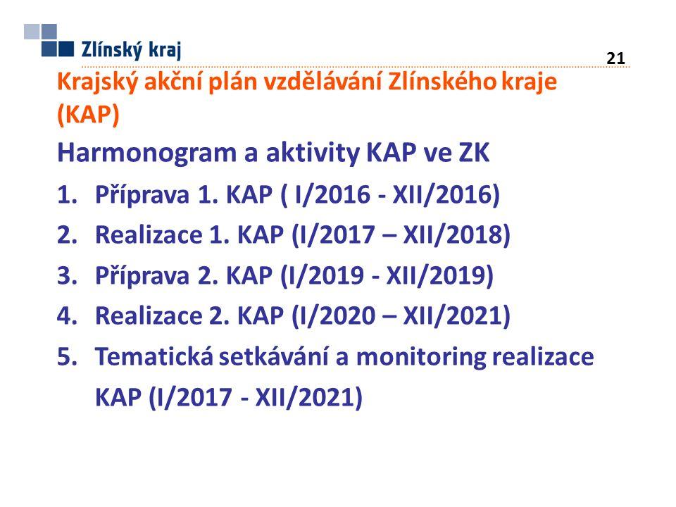 Krajský akční plán vzdělávání Zlínského kraje (KAP) Harmonogram a aktivity KAP ve ZK 1.Příprava 1.