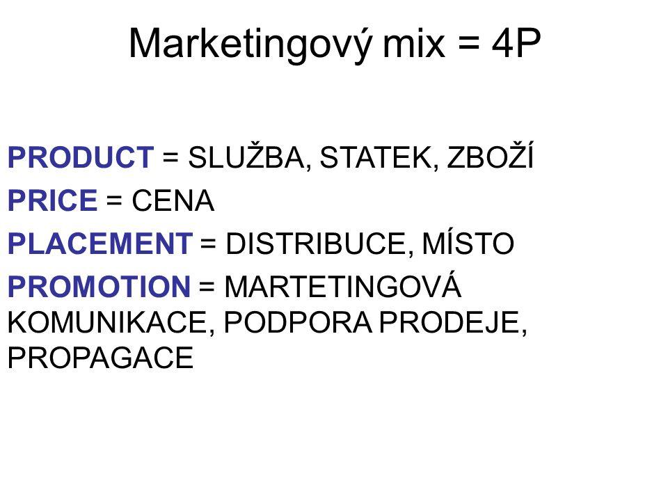 Marketingový mix = 4P PRODUCT = SLUŽBA, STATEK, ZBOŽÍ PRICE = CENA PLACEMENT = DISTRIBUCE, MÍSTO PROMOTION = MARTETINGOVÁ KOMUNIKACE, PODPORA PRODEJE, PROPAGACE