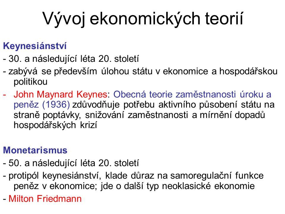 Vývoj ekonomických teorií Keynesiánství - 30. a následující léta 20.