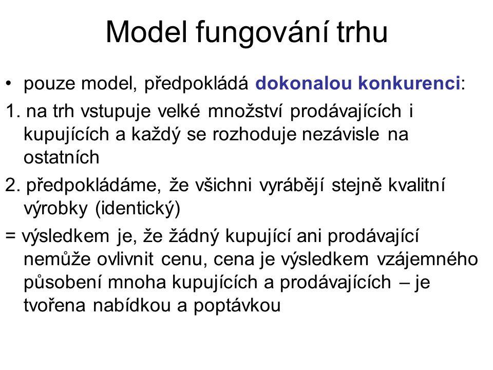 Model fungování trhu pouze model, předpokládá dokonalou konkurenci: 1.