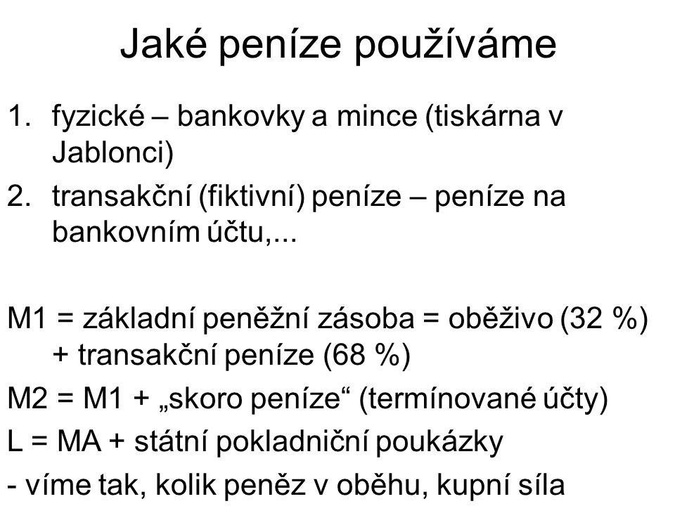Jaké peníze používáme 1.fyzické – bankovky a mince (tiskárna v Jablonci) 2.transakční (fiktivní) peníze – peníze na bankovním účtu,...