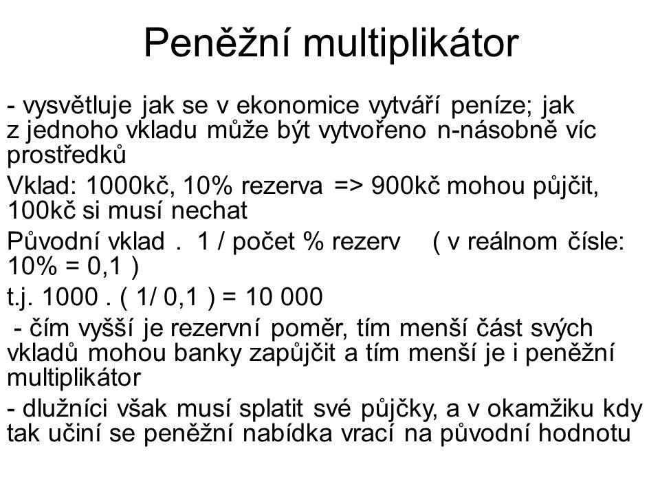 Peněžní multiplikátor - vysvětluje jak se v ekonomice vytváří peníze; jak z jednoho vkladu může být vytvořeno n-násobně víc prostředků Vklad: 1000kč, 10% rezerva => 900kč mohou půjčit, 100kč si musí nechat Původní vklad.