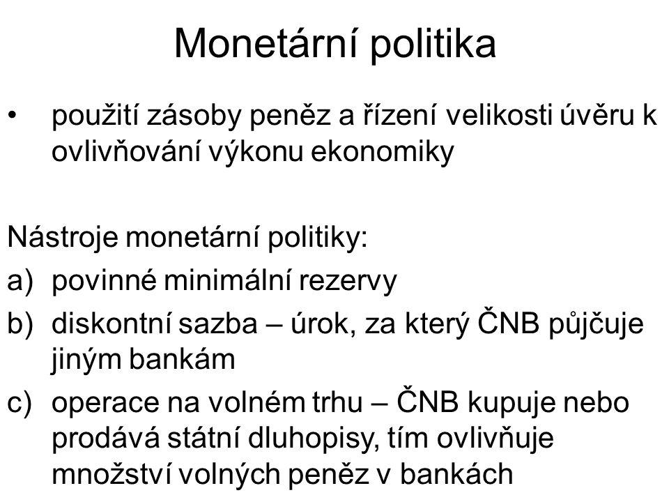 Monetární politika použití zásoby peněz a řízení velikosti úvěru k ovlivňování výkonu ekonomiky Nástroje monetární politiky: a)povinné minimální rezervy b)diskontní sazba – úrok, za který ČNB půjčuje jiným bankám c)operace na volném trhu – ČNB kupuje nebo prodává státní dluhopisy, tím ovlivňuje množství volných peněz v bankách