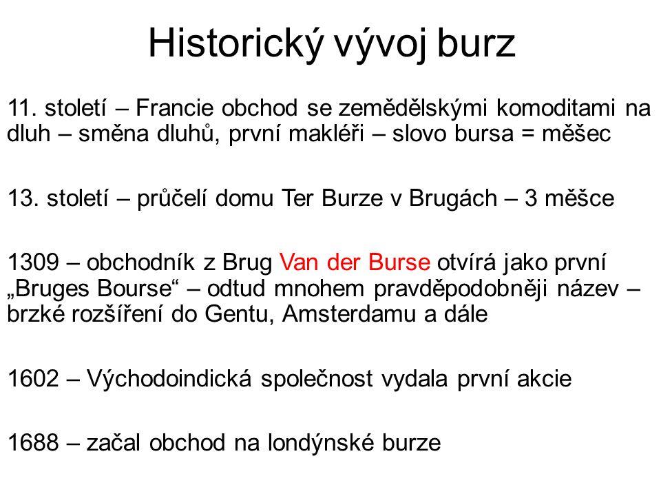 Historický vývoj burz 11.