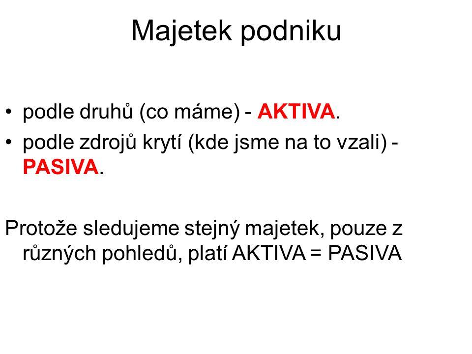 podle druhů (co máme) - AKTIVA. podle zdrojů krytí (kde jsme na to vzali) - PASIVA.