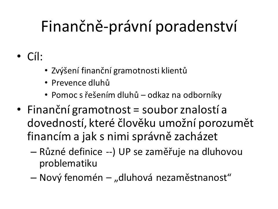 Finančně-právní poradenství Cíl: Zvýšení finanční gramotnosti klientů Prevence dluhů Pomoc s řešením dluhů – odkaz na odborníky Finanční gramotnost =