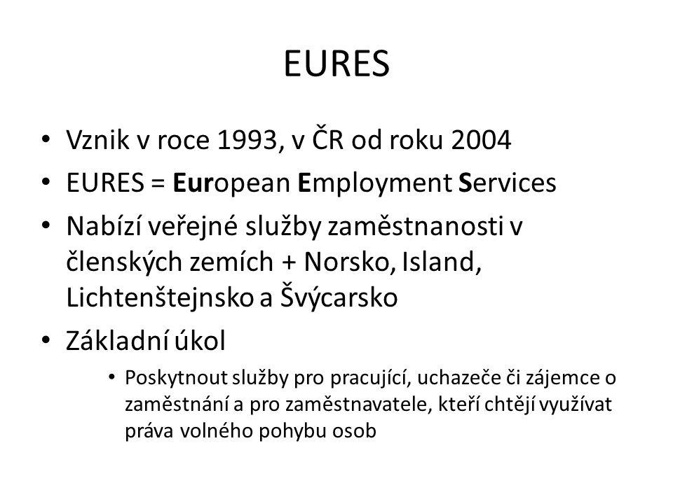 EURES Vznik v roce 1993, v ČR od roku 2004 EURES = European Employment Services Nabízí veřejné služby zaměstnanosti v členských zemích + Norsko, Islan